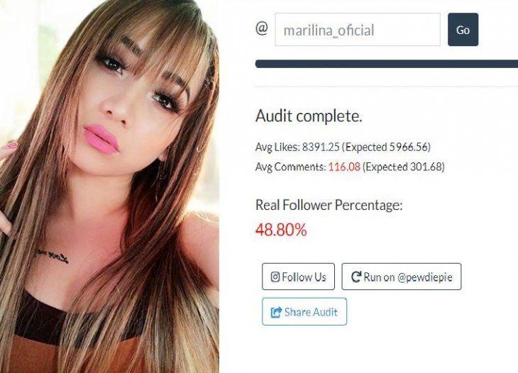 Marilina tampoco se salva de los seguidores truchos según IG Audit.