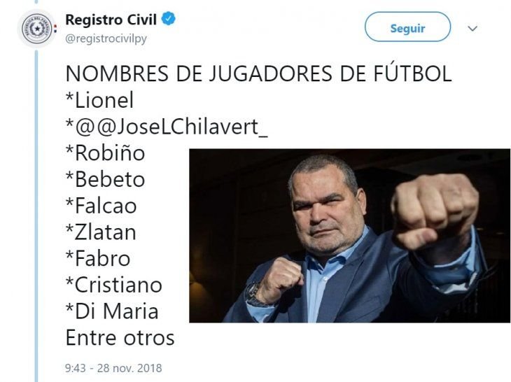 Según Registro Civil los muchachos le ponen a sus hijos José Luis Chilavert.